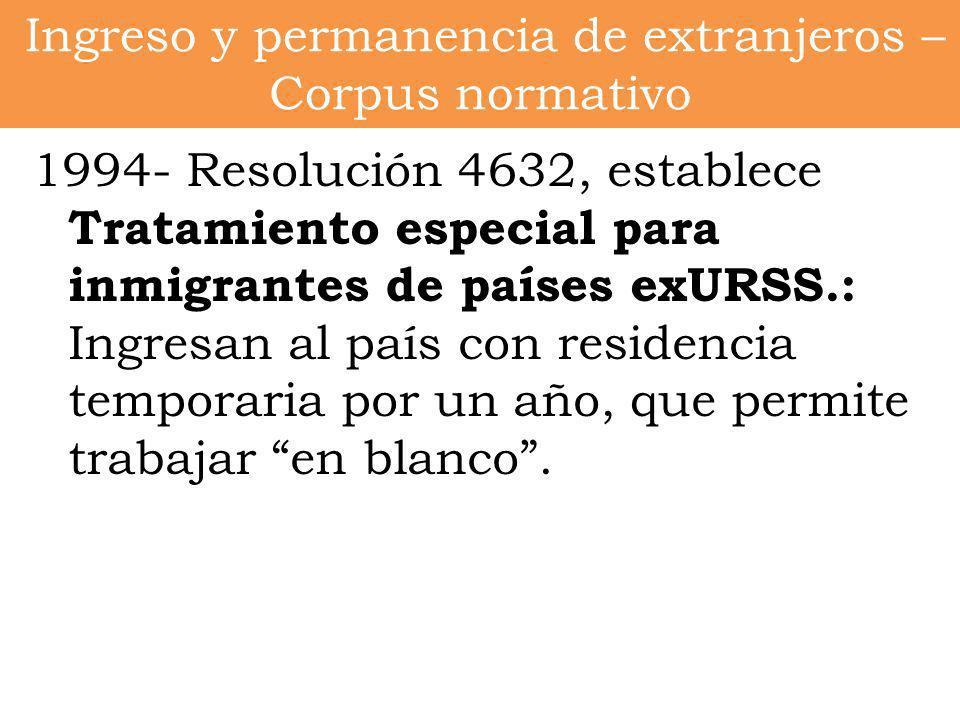 Ingreso y permanencia de extranjeros – Corpus normativo 1994- Resolución 4632, establece Tratamiento especial para inmigrantes de países exURSS.: Ingr