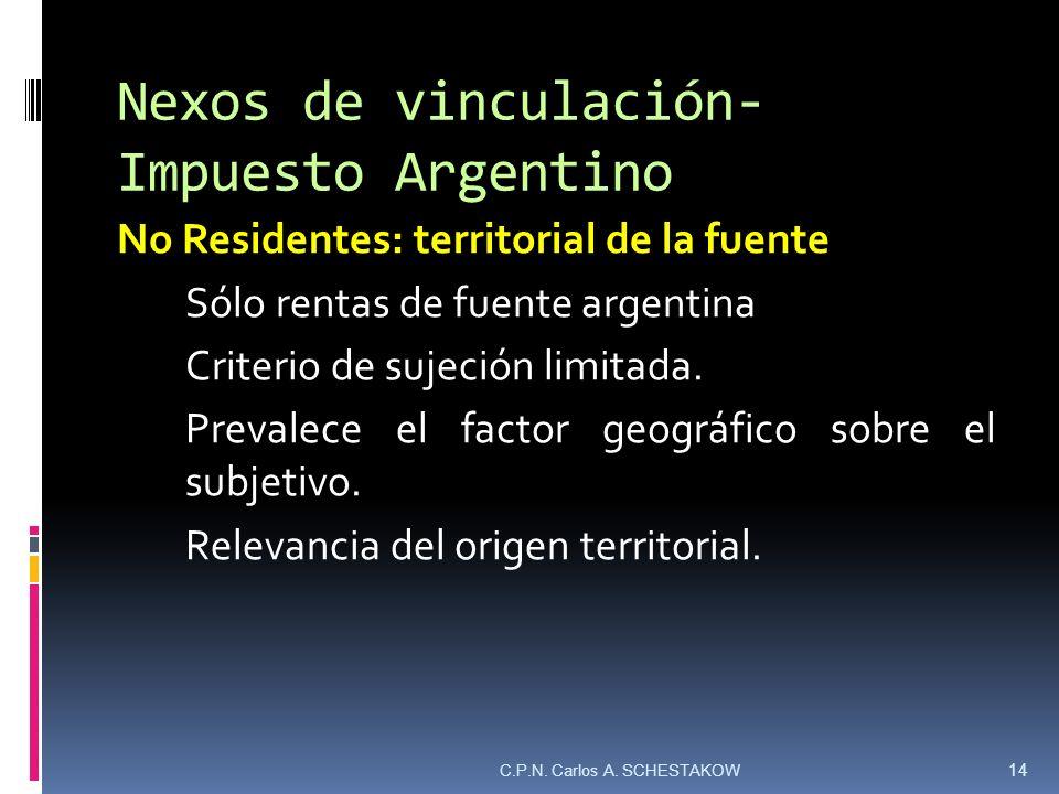 Nexos de vinculación- Impuesto Argentino No Residentes: territorial de la fuente Sólo rentas de fuente argentina Criterio de sujeción limitada. Preval