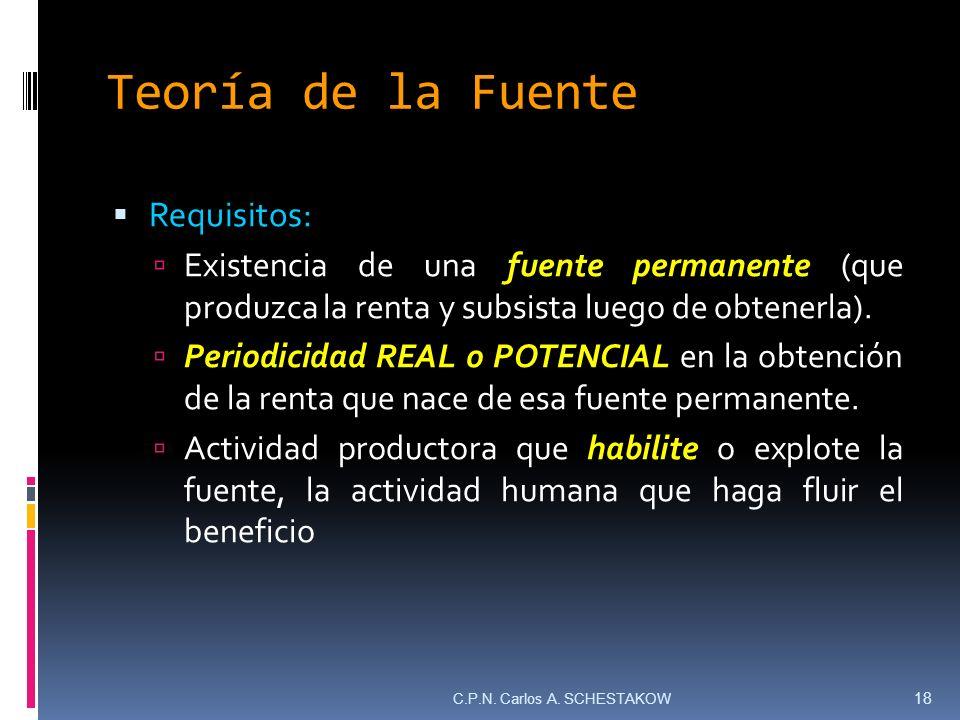Teoría de la Fuente Requisitos: Existencia de una fuente permanente (que produzca la renta y subsista luego de obtenerla). Periodicidad REAL o POTENCI
