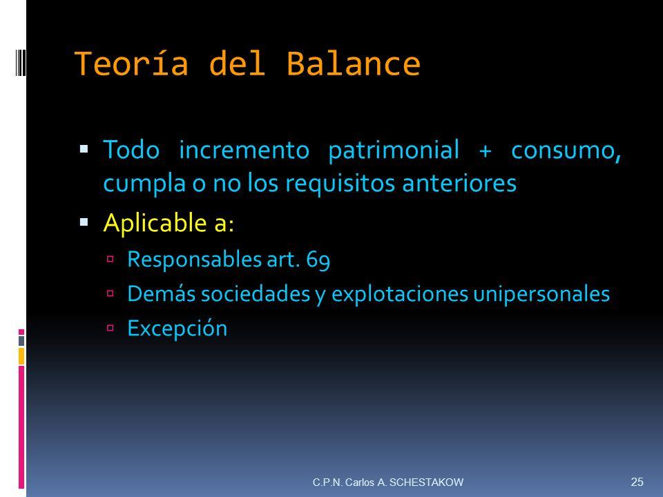 Teoría del Balance Todo incremento patrimonial + consumo, cumpla o no los requisitos anteriores Aplicable a: Responsables art. 69 Demás sociedades y e