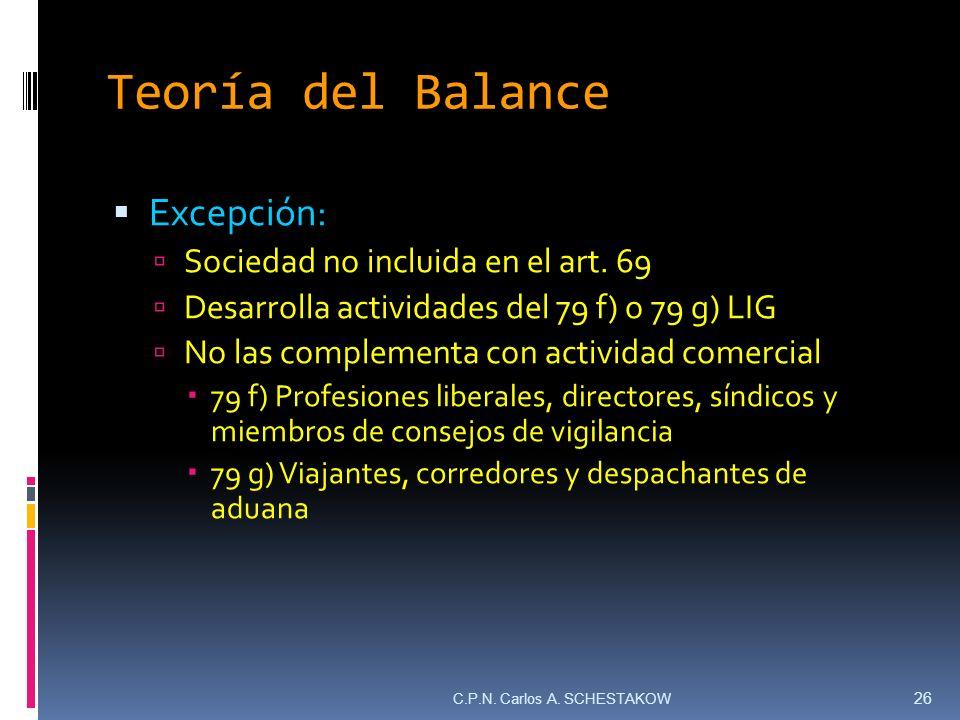 Teoría del Balance Excepción: Sociedad no incluida en el art. 69 Desarrolla actividades del 79 f) o 79 g) LIG No las complementa con actividad comerci