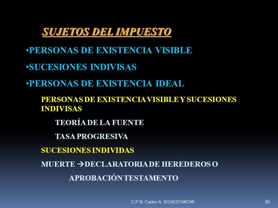 SUJETOS DEL IMPUESTO PERSONAS DE EXISTENCIA VISIBLE SUCESIONES INDIVISAS PERSONAS DE EXISTENCIA IDEAL PERSONAS DE EXISTENCIA VISIBLE Y SUCESIONES INDI