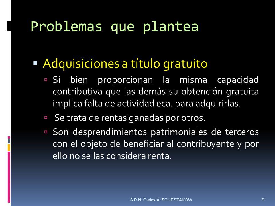 SUJETOS DEL IMPUESTO PERSONAS DE EXISTENCIA VISIBLE SUCESIONES INDIVISAS PERSONAS DE EXISTENCIA IDEAL PERSONAS DE EXISTENCIA VISIBLE Y SUCESIONES INDIVISAS TEORÍA DE LA FUENTE TASA PROGRESIVA SUCESIONES INDIVIDAS MUERTE DECLARATORIA DE HEREDEROS O APROBACIÓN TESTAMENTO 30 C.P.N.