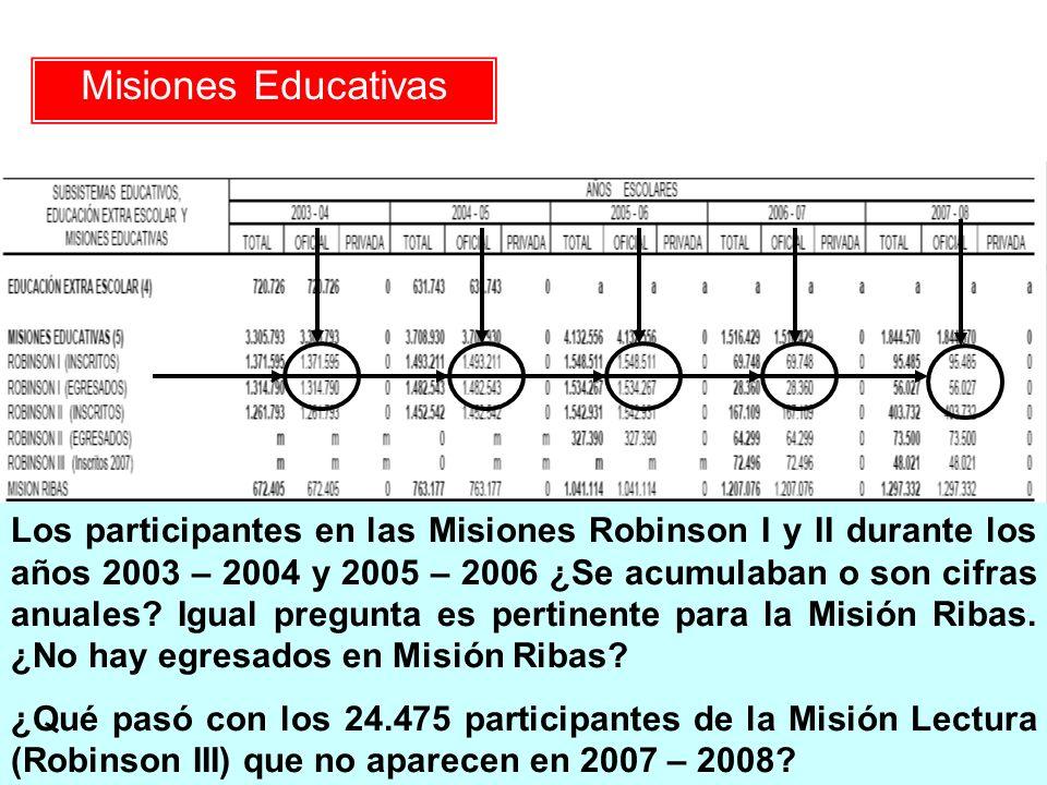 Misiones Educativas Los participantes en las Misiones Robinson I y II durante los años 2003 – 2004 y 2005 – 2006 ¿Se acumulaban o son cifras anuales.