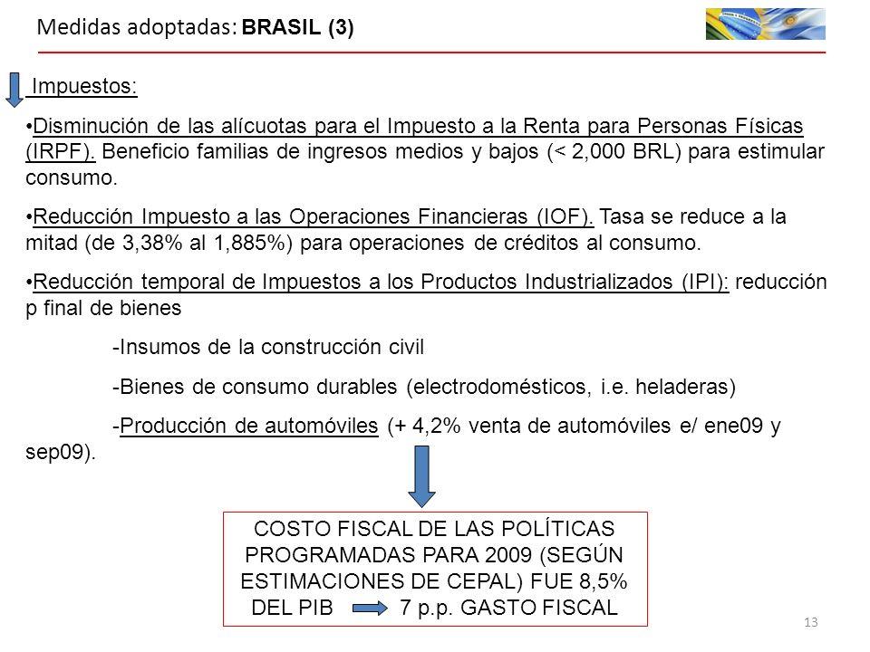 Impuestos: Disminución de las alícuotas para el Impuesto a la Renta para Personas Físicas (IRPF).