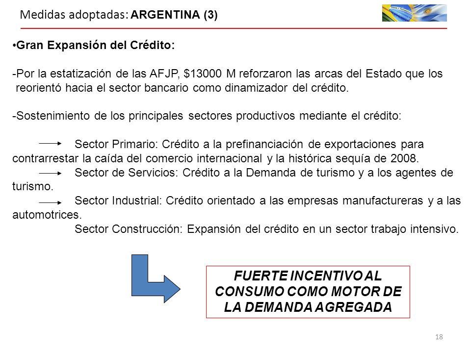 Medidas adoptadas: ARGENTINA (3) Gran Expansión del Crédito: -Por la estatización de las AFJP, $13000 M reforzaron las arcas del Estado que los reorientó hacia el sector bancario como dinamizador del crédito.