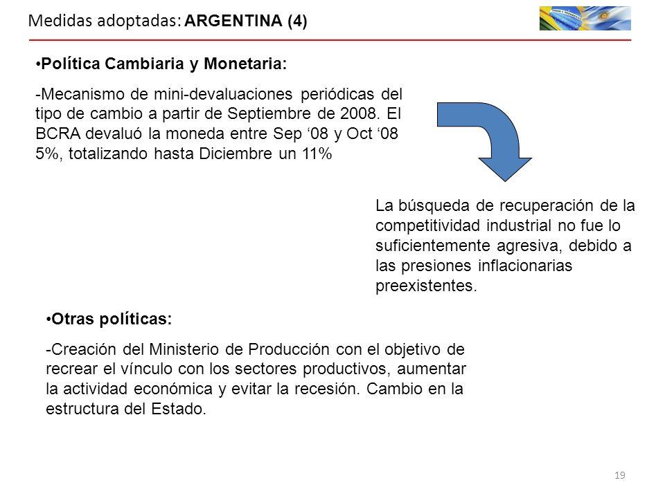 Medidas adoptadas: ARGENTINA (4) Política Cambiaria y Monetaria: -Mecanismo de mini-devaluaciones periódicas del tipo de cambio a partir de Septiembre de 2008.