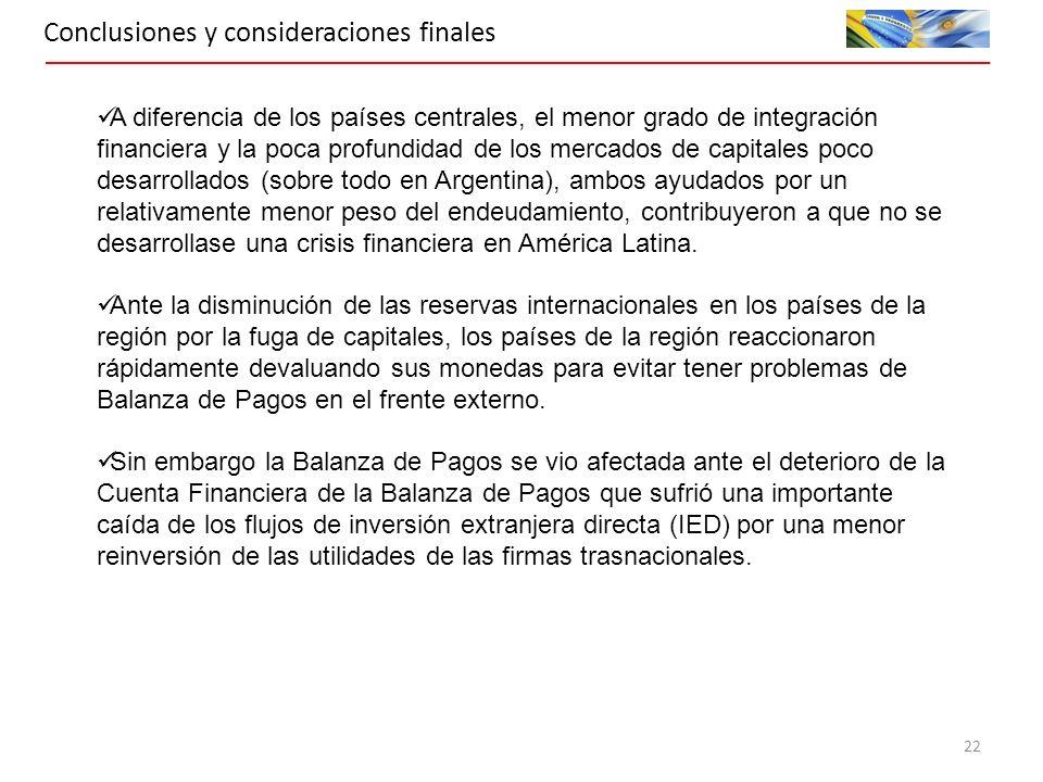 Conclusiones y consideraciones finales A diferencia de los países centrales, el menor grado de integración financiera y la poca profundidad de los mercados de capitales poco desarrollados (sobre todo en Argentina), ambos ayudados por un relativamente menor peso del endeudamiento, contribuyeron a que no se desarrollase una crisis financiera en América Latina.
