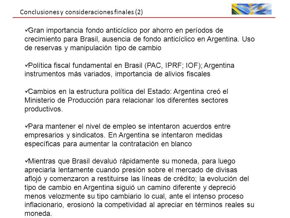 Conclusiones y consideraciones finales (2) Gran importancia fondo anticíclico por ahorro en períodos de crecimiento para Brasil, ausencia de fondo anticíclico en Argentina.