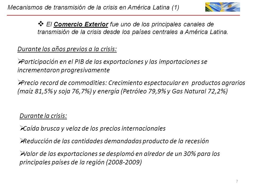 Mecanismos de transmisión de la crisis en América Latina (1) El Comercio Exterior fue uno de los principales canales de transmisión de la crisis desde los países centrales a América Latina.