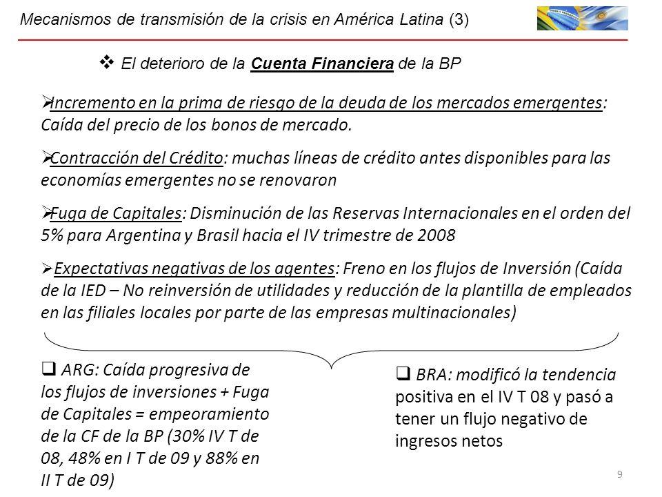 Mecanismos de transmisión de la crisis en América Latina (3) El deterioro de la Cuenta Financiera de la BP Incremento en la prima de riesgo de la deuda de los mercados emergentes: Caída del precio de los bonos de mercado.