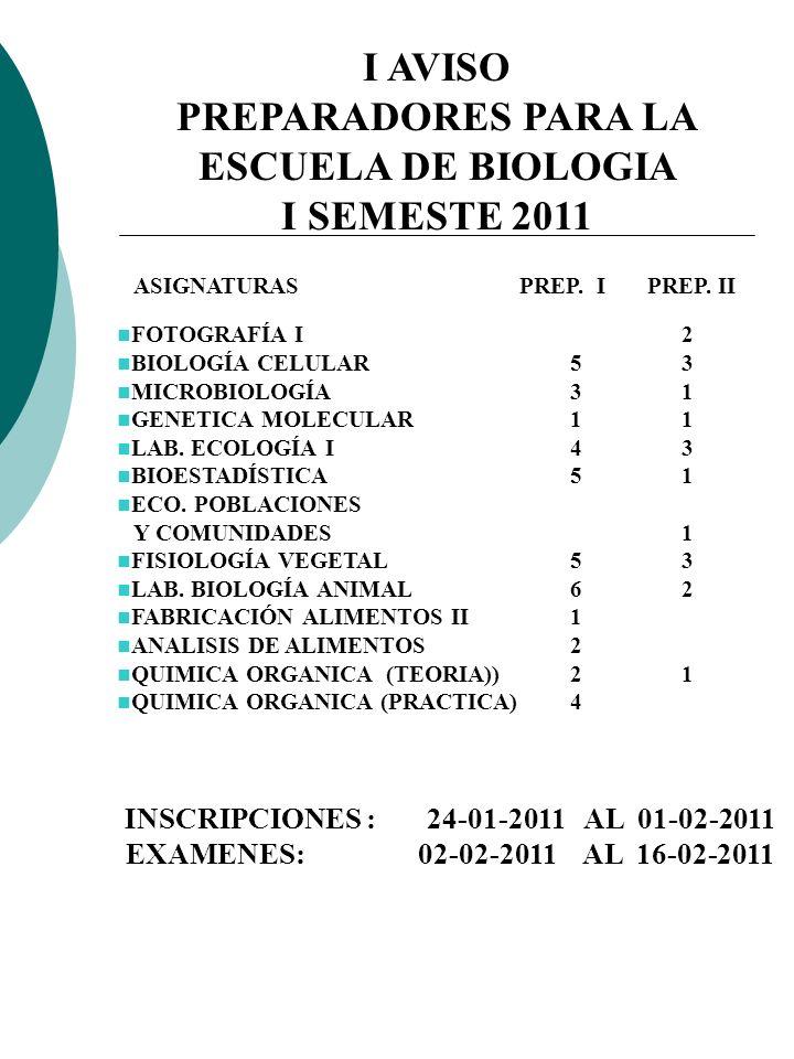 I AVISO PREPARADORES PARA LA ESCUELA DE BIOLOGIA I SEMESTE 2011 ASIGNATURAS PREP. I PREP. II FOTOGRAFÍA I 2 BIOLOGÍA CELULAR 5 3 MICROBIOLOGÍA 3 1 GEN