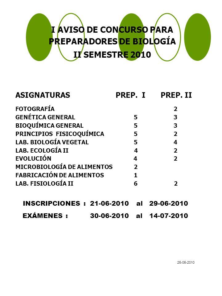 I AVISO DE CONCURSO PARA PREPARADORES DE BIOLOGÍA II SEMESTRE 2010 ASIGNATURAS PREP.