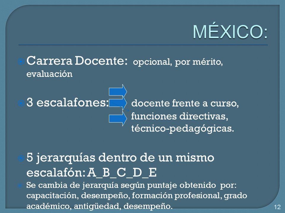 12 Carrera Docente: opcional, por mérito, evaluación 3 escalafones: docente frente a curso, funciones directivas, técnico-pedagógicas.