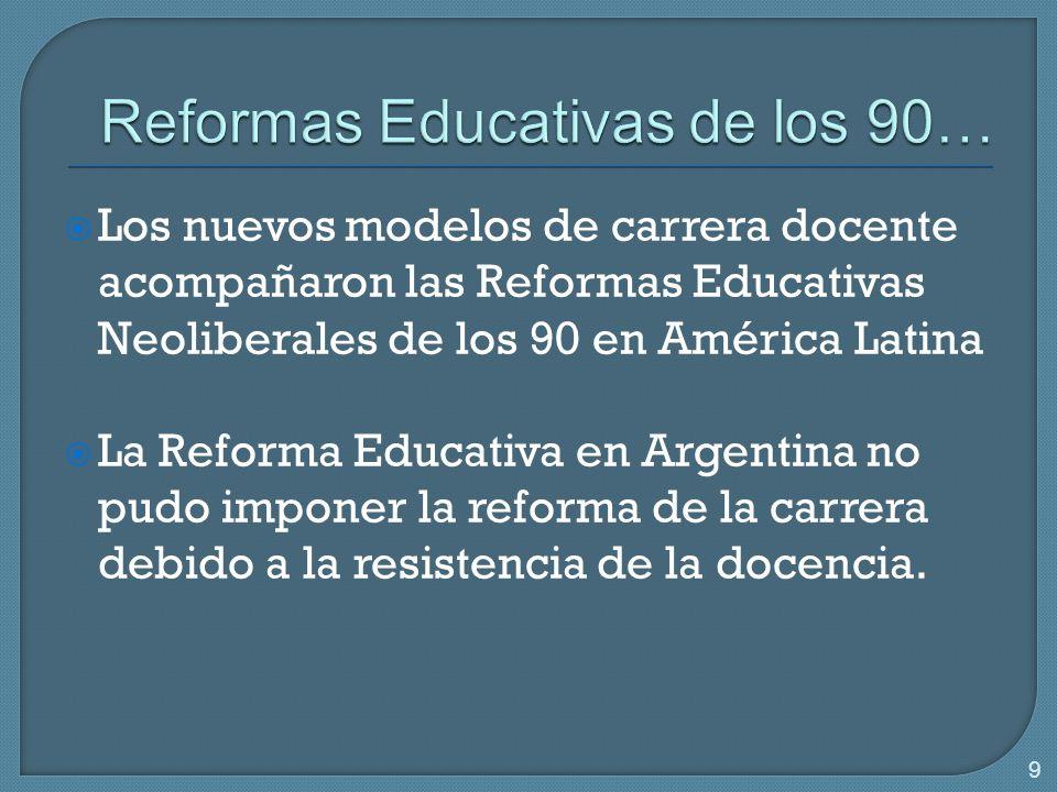 9 Los nuevos modelos de carrera docente acompañaron las Reformas Educativas Neoliberales de los 90 en América Latina La Reforma Educativa en Argentina no pudo imponer la reforma de la carrera debido a la resistencia de la docencia.