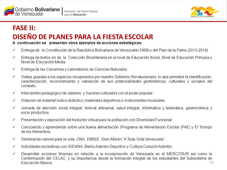 A continuación se presentan otros ejemplos de acciones estratégicas: Entrega de la Constitución de la República Bolivariana de Venezuela (1999) y del