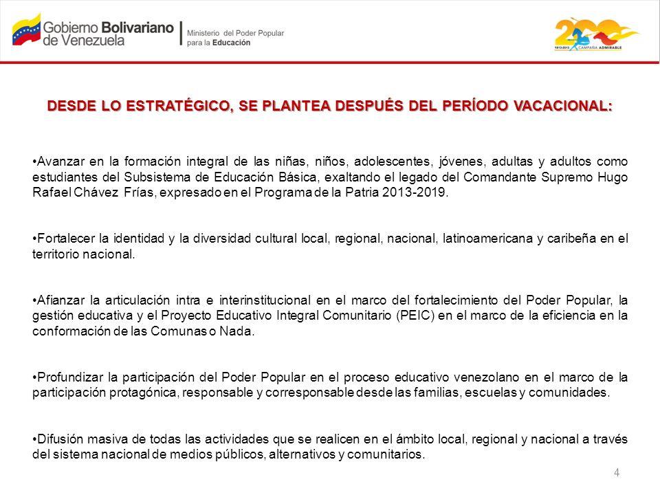 LA FIESTA ESCOLAR PARA EL REGRESO A CLASES, AÑO ESCOLAR 2013- 2014, PERMITIRÁ: Fortalecer la Educación Bolivariana a través de acciones que sean referenciales y demostrativas de los logros y avances alcanzados por la Revolución Bolivariana en nuestro país, en nuestra América, el Caribe y en general con los pueblos del mundo.