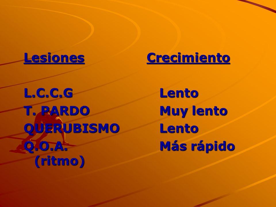 Lesiones Crecimiento L.C.C.G Lento T. PARDO Muy lento QUERUBISMO Lento Q.O.A. Más rápido (ritmo)