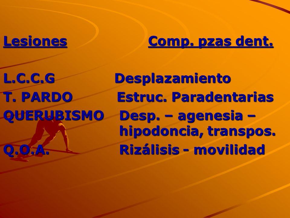 Lesiones Comp. pzas dent. L.C.C.G Desplazamiento T. PARDO Estruc. Paradentarias QUERUBISMODesp. – agenesia – hipodoncia, transpos. Q.O.A.Rizálisis - m