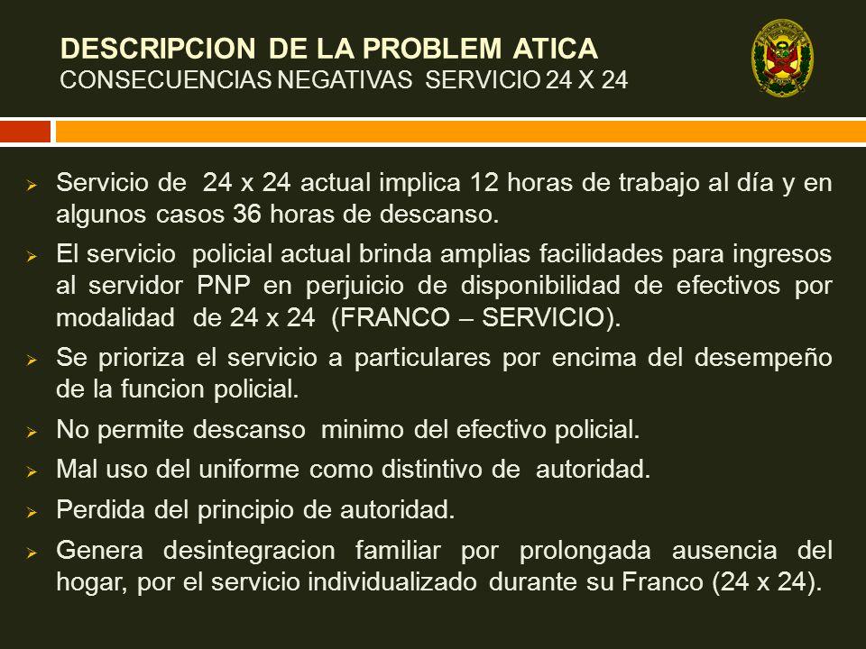 DESCRIPCION DE LA PROBLEM ATICA CONSECUENCIAS NEGATIVAS SERVICIO 24 X 24 Servicio de 24 x 24 actual implica 12 horas de trabajo al día y en algunos ca