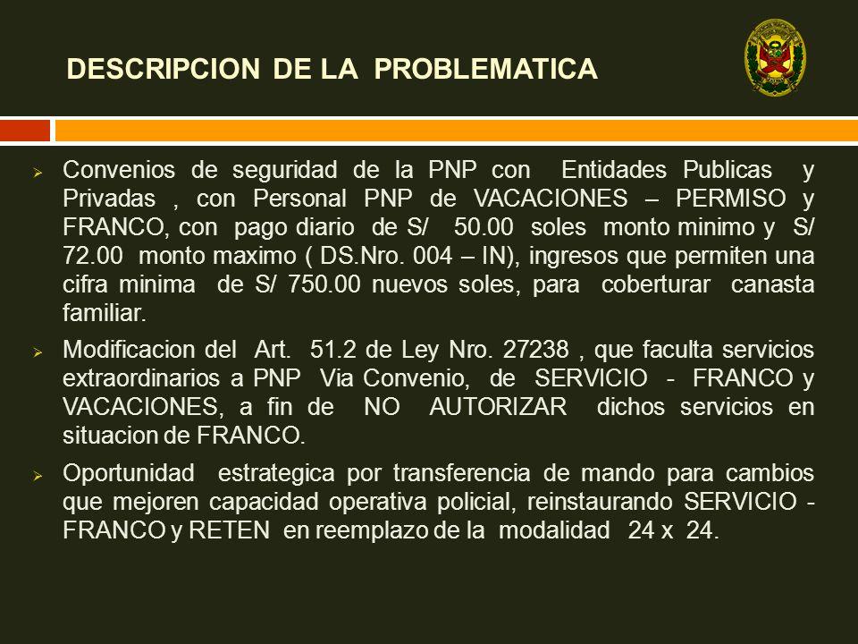 DESCRIPCION DE LA PROBLEMATICA Convenios de seguridad de la PNP con Entidades Publicas y Privadas, con Personal PNP de VACACIONES – PERMISO y FRANCO,