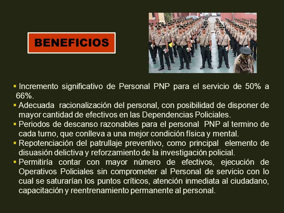 BENEFICIOS Incremento significativo de Personal PNP para el servicio de 50% a 66%. Adecuada racionalización del personal, con posibilidad de disponer