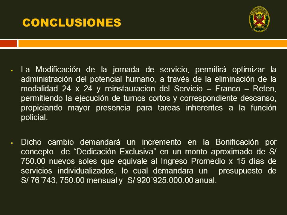 CONCLUSIONES La Modificación de la jornada de servicio, permitirá optimizar la administración del potencial humano, a través de la eliminación de la m