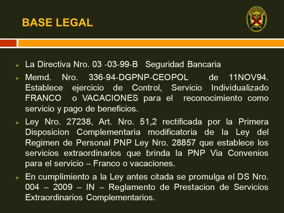 BASE LEGAL La Directiva Nro. 03 -03-99-B Seguridad Bancaria Memd. Nro. 336-94-DGPNP-CEOPOL de 11NOV94. Establece ejercicio de Control, Servicio Indivi