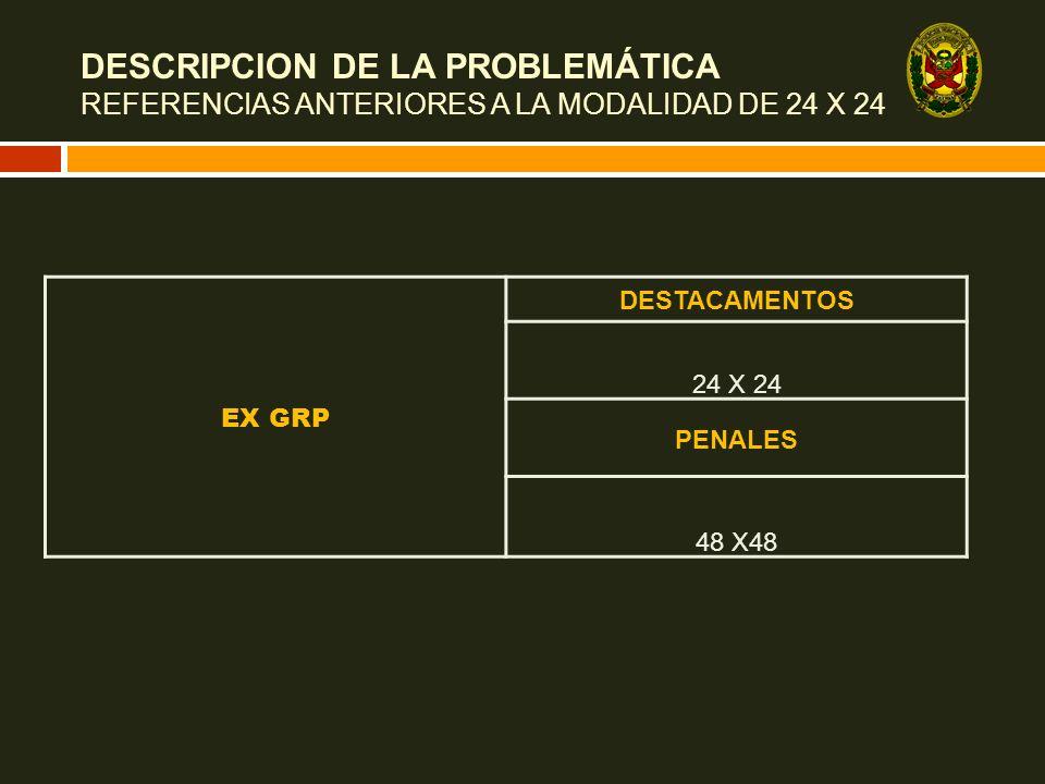 EX GRP DESTACAMENTOS 24 X 24 PENALES 48 X48 DESCRIPCION DE LA PROBLEMÁTICA REFERENCIAS ANTERIORES A LA MODALIDAD DE 24 X 24