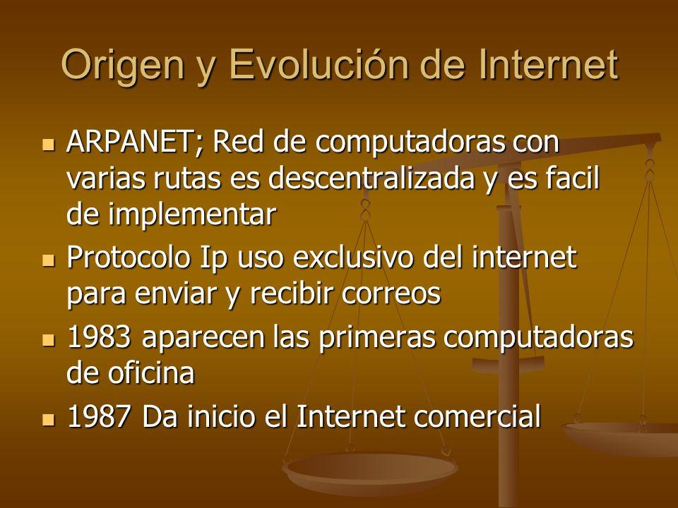 Origen y Evolución de Internet ARPANET; Red de computadoras con varias rutas es descentralizada y es facil de implementar ARPANET; Red de computadoras