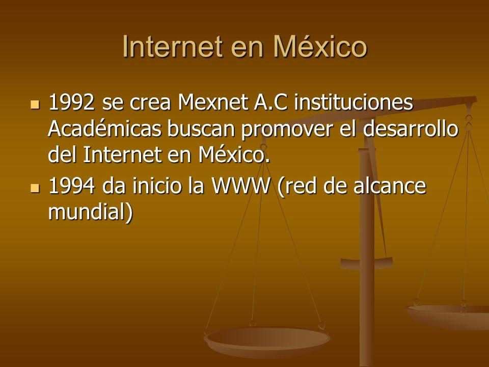 Internet en México 1992 se crea Mexnet A.C instituciones Académicas buscan promover el desarrollo del Internet en México. 1992 se crea Mexnet A.C inst