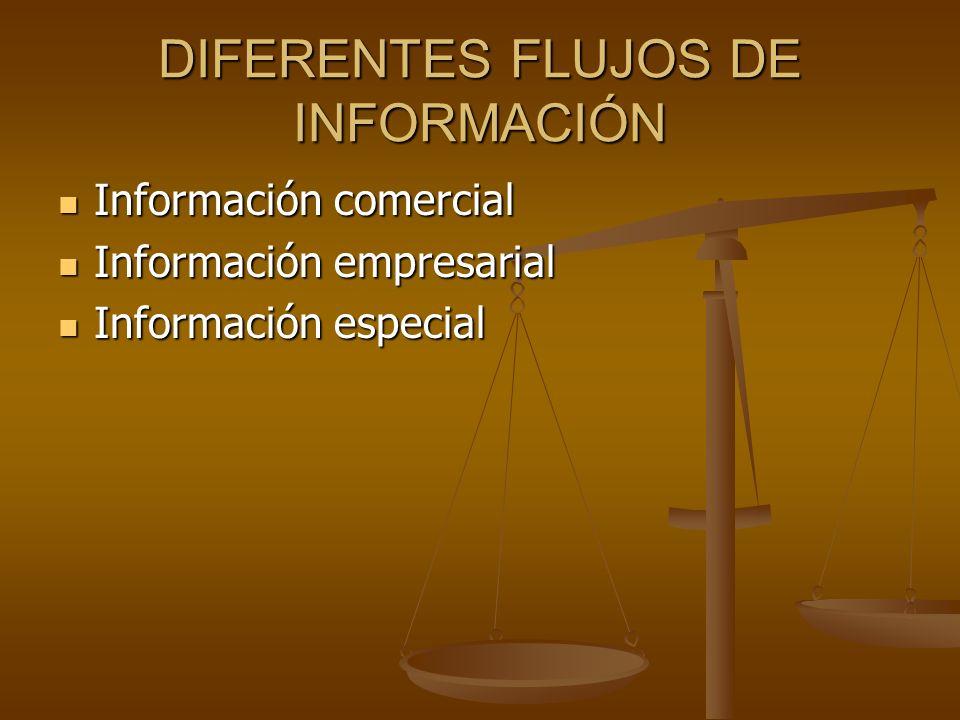 DIFERENTES FLUJOS DE INFORMACIÓN Información comercial Información comercial Información empresarial Información empresarial Información especial Info