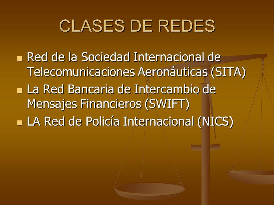 CLASES DE REDES Red de la Sociedad Internacional de Telecomunicaciones Aeronáuticas (SITA) Red de la Sociedad Internacional de Telecomunicaciones Aero