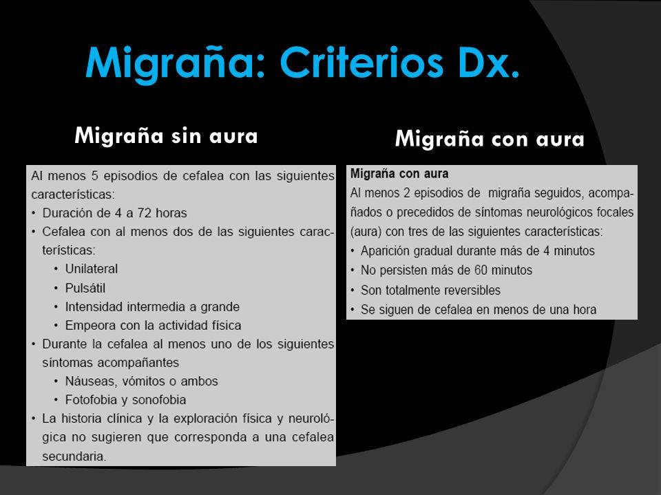 Migraña: Criterios Dx. Migraña sin aura Migraña con aura