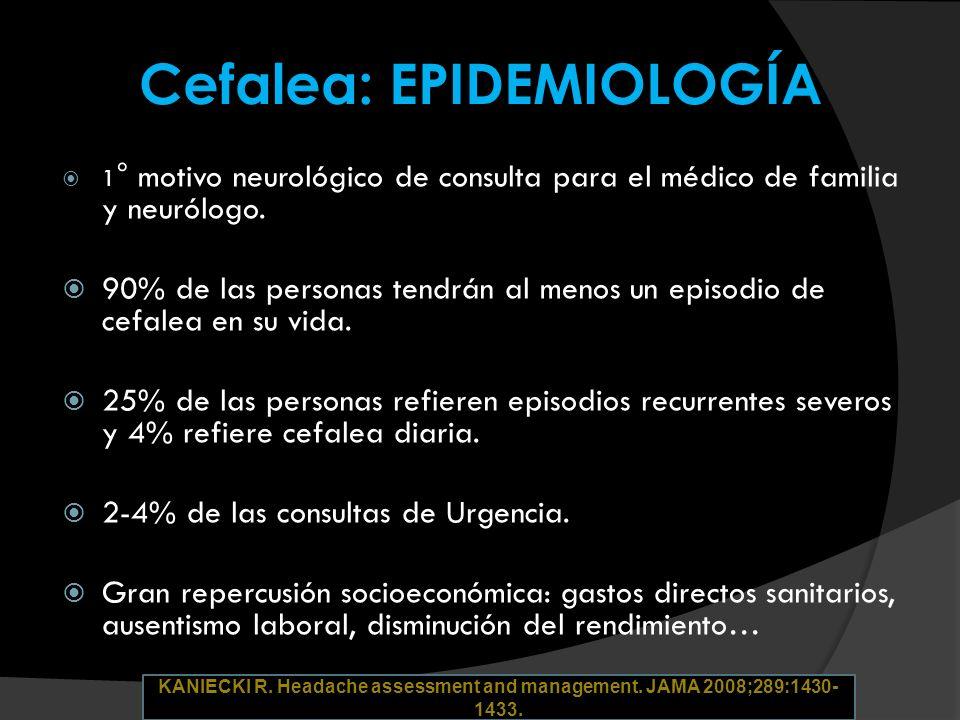 Cefalea: EPIDEMIOLOGÍA 1 ° motivo neurológico de consulta para el médico de familia y neurólogo. 90% de las personas tendrán al menos un episodio de c