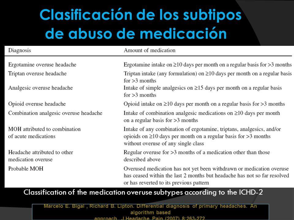 Marcelo E. Bigal, Richard B. Lipton. Differential diagnosis of primary headaches. An algorithm based approach. J Headache Pain (2007) 8:263-272. Clasi