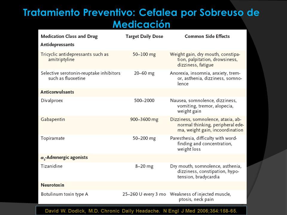 David W. Dodick, M.D. Chronic Daily Headache. N Engl J Med 2006;354:158-65. Tratamiento Preventivo: Cefalea por Sobreuso de Medicación