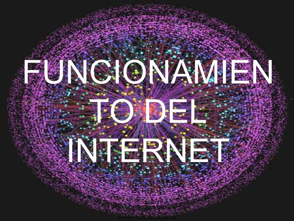 FUNCIONAMIEN TO DEL INTERNET Derechos: Velia Garduño Arriola