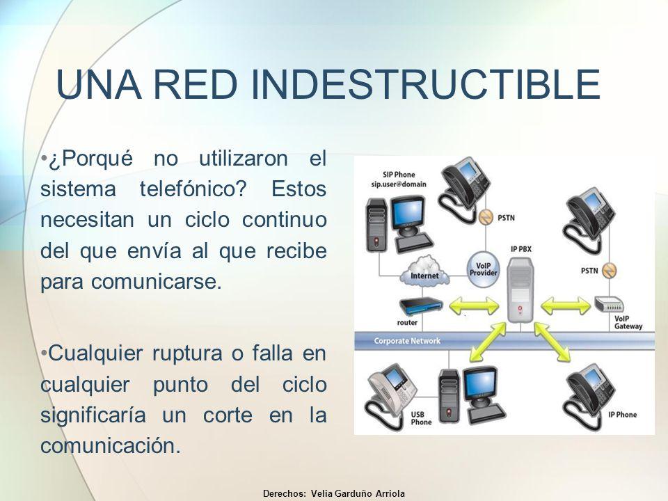 UNA RED INDESTRUCTIBLE ¿Porqué no utilizaron el sistema telefónico? Estos necesitan un ciclo continuo del que envía al que recibe para comunicarse. Cu