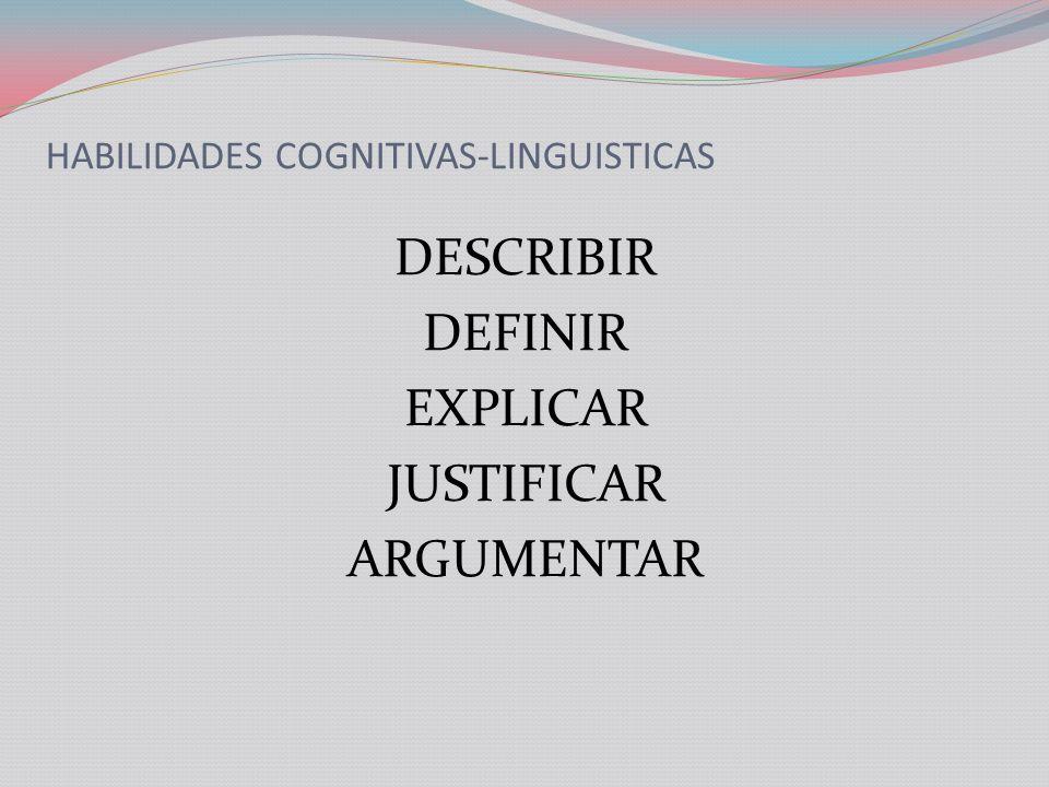 ESTRATEGIAS COGNITIVAS CLASIFICAR INFORMACIÓN EXPLORAR ACCEDER AL CONOCIMIENTO PREVIO PREDECIR FORMULAR HIPOTESIS COMPARAR, HACER INFERENCIAS CREAR IMÁGENES MENTALES GENERAR PREGUNTAS Y PEDIR ACLARACIONES I SELECCIONAR IDEAS IMPORTANTES ELABORAR PENSANDO EJEMPLOS CONTRAEJEMPLOS ANALOGÍAS COMPARACIONES EVALUAR IDEAS PRESENTADAS IDENTIFICAR RELACIONES Y MODELOS TRANFERIR CONCEPTOS A NUEVAS SITUACIONES ORGANIZAR IDEAS CLAVES ENSAYAR Y ESTUDIAR