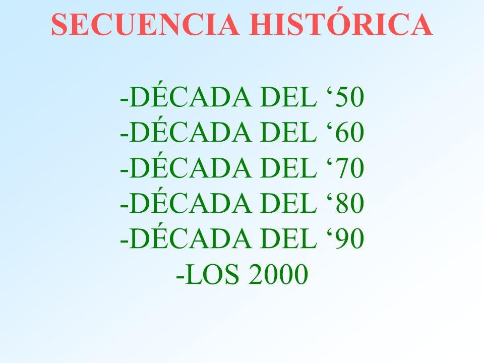 SECUENCIA HISTÓRICA -DÉCADA DEL 50 -DÉCADA DEL 60 -DÉCADA DEL 70 -DÉCADA DEL 80 -DÉCADA DEL 90 -LOS 2000