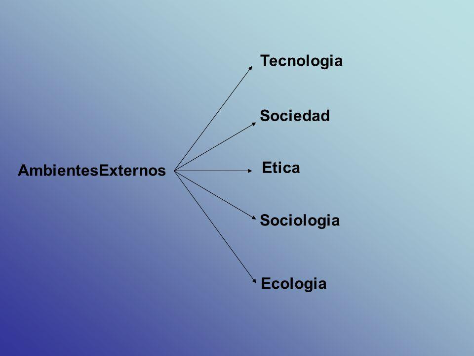 Funciones Administrativas Planeamiento Organización Integracion del personal Direccion Control Coordinacion