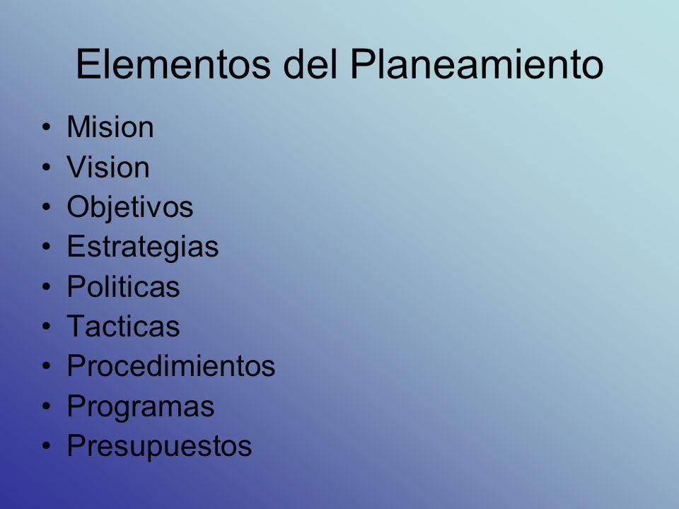 Actividad Considerando los niveles jerarquicos organizacionales determinar: Que tipos de planeamiento realizan cada uno de ellos Para cada tipo de planeamiento que elementos se emplean.