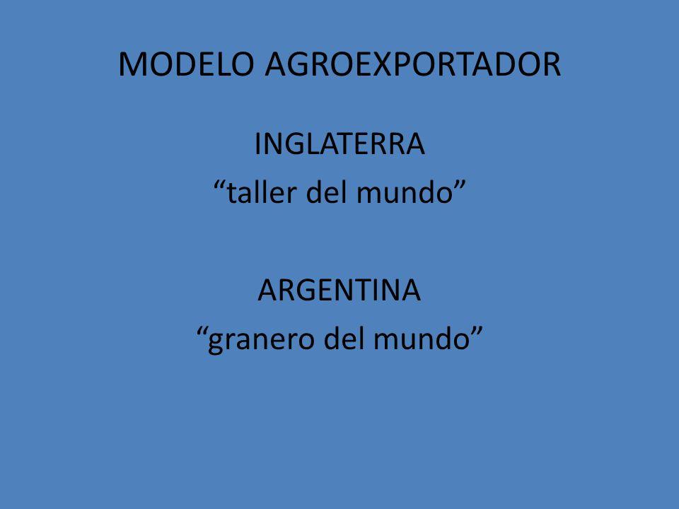 MODELO AGROEXPORTADOR INGLATERRA taller del mundo ARGENTINA granero del mundo