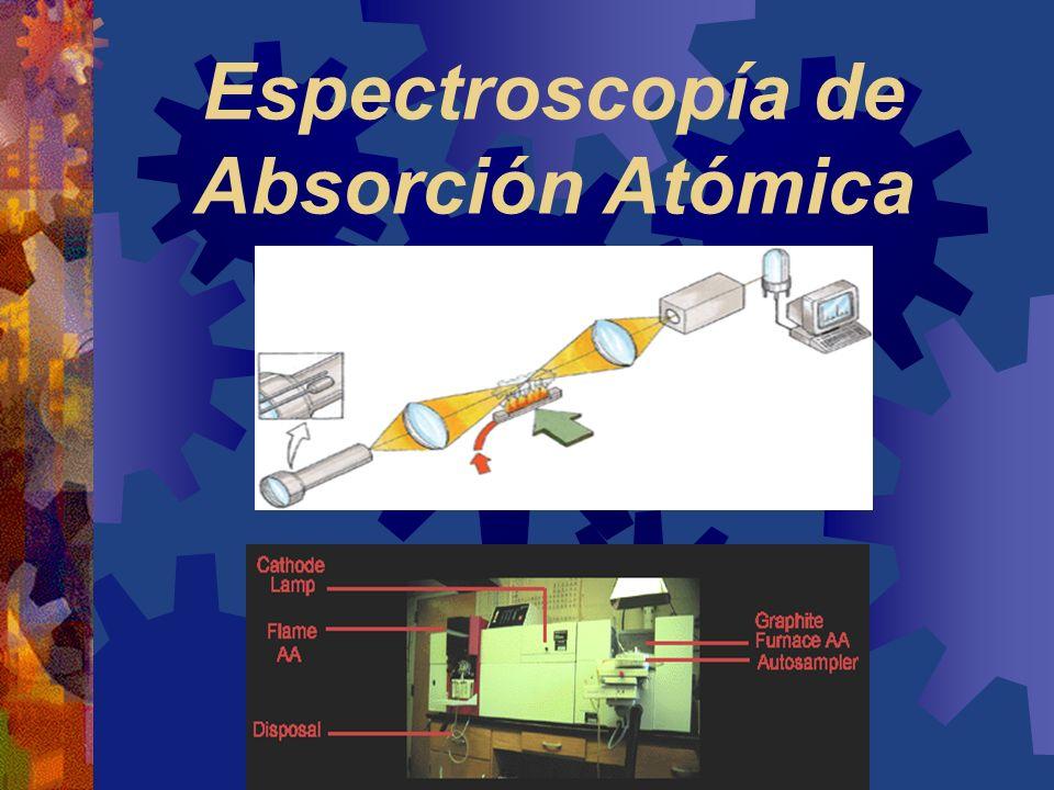 Espectroscopia Atómica ABSORCION, EMISION o FLUORESCENCIA Las muestras deben convertirse en átomos en vapor y medir la radiación absorbida o emitida.