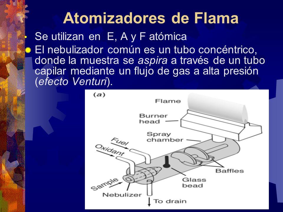 Estructura de la Flama Zona de combustión primaria – Color azul que proviene de los espectros de bandas de C2, CH y otros radiacales – esta zona no alcanza el equilibrio térmico Region Interconal – Parte más caliente de la llama Aquí se produce la combustión completa – Más utilizada en EAA (Zona de fusión y disociación rica en átomos libres) Cono exterior – zona de reacción secundaria – se forman óxidos moleculares estables