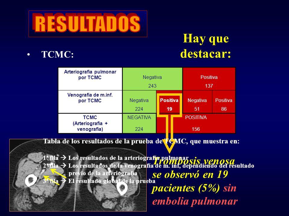 TCMC: Arteriografía pulmonar por TCMCNegativaPositiva 243137 Venografía de m.