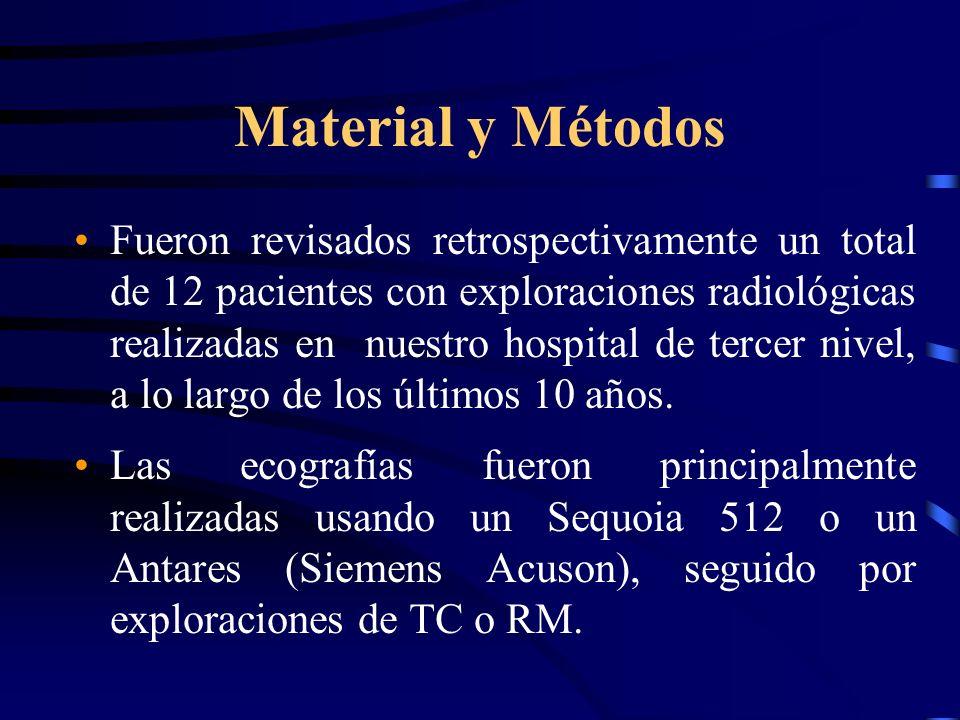 Material y Métodos Fueron revisados retrospectivamente un total de 12 pacientes con exploraciones radiológicas realizadas en nuestro hospital de terce