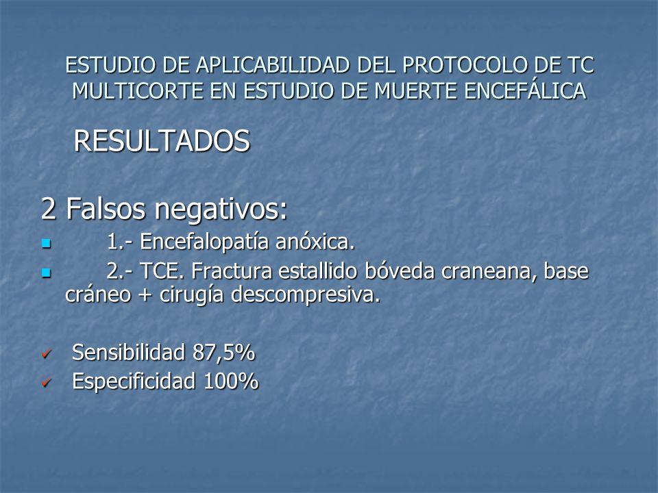ESTUDIO DE APLICABILIDAD DEL PROTOCOLO DE TC MULTICORTE EN ESTUDIO DE MUERTE ENCEFÁLICA RESULTADOS 2 Falsos negativos: 1.- Encefalopatía anóxica. 1.-