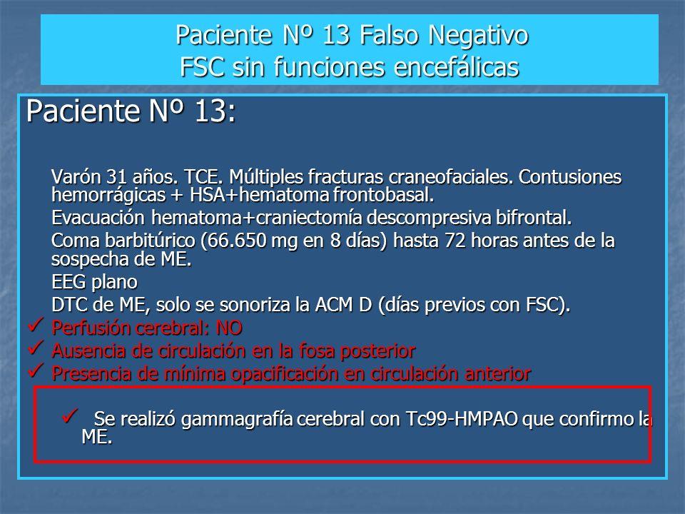 Paciente Nº 13 Falso Negativo FSC sin funciones encefálicas Paciente Nº 13 Falso Negativo FSC sin funciones encefálicas Paciente Nº 13: Varón 31 años.
